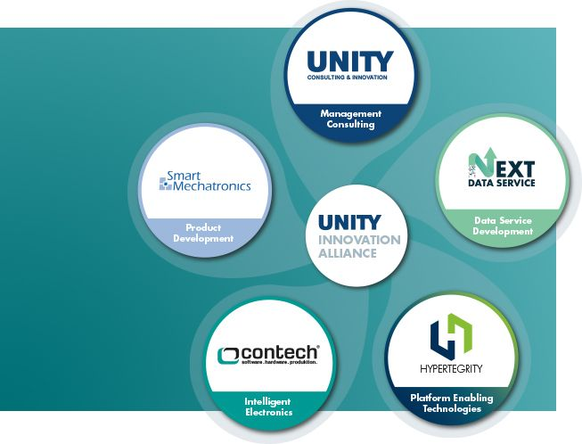 Innovation Alliance